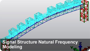 Signal-Structure-Natural-Frequency-Modeling